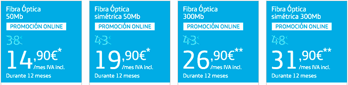 Foro Movistar Fibra, Móvil, ADSL y TV de Telefónica