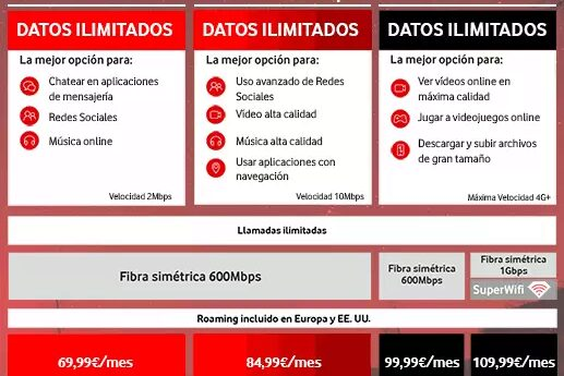 vodafone-ilimitadas-one.png