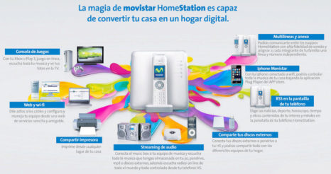 capacidades-movistar-homestation.jpg