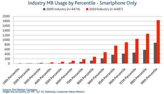 smartphone-data-usage.png