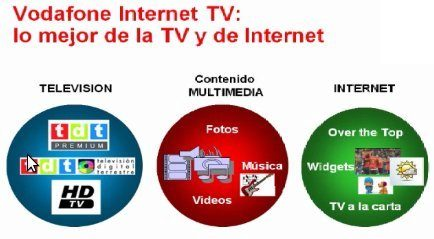 vodafone-internet-tv.jpg