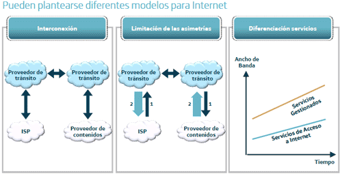 neutralidad-red-telefonica.png