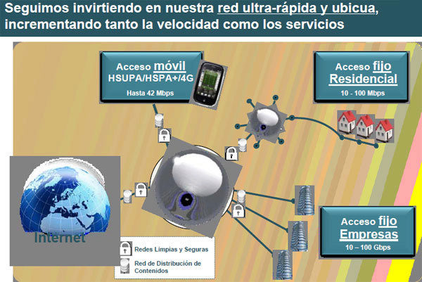 movistar-red-ultrarapida.jpg