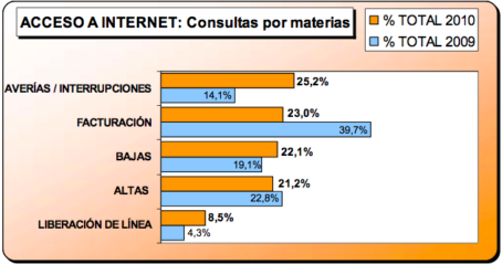 acceso_internet.png