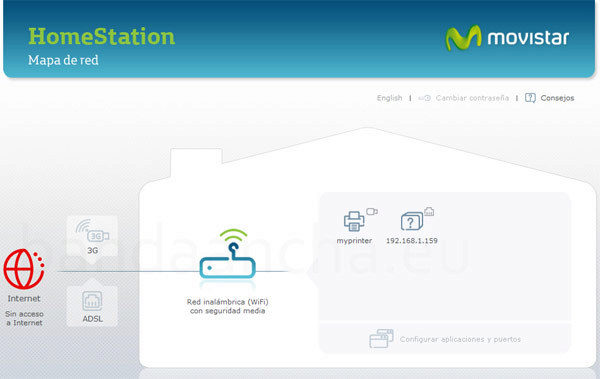 Interfaz web del router HomeStation