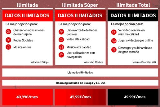 fdb63a6887a Vodafone lanza datos móviles ilimitados a cambio de limitar la velocidad