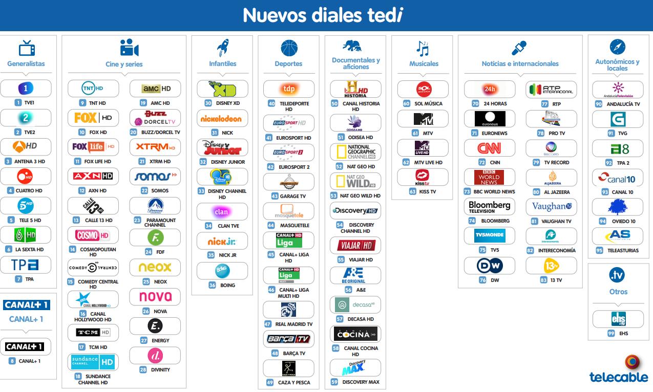 telecable com: